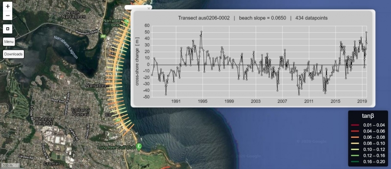 CoastSat data over Collaroy-Narrabeen